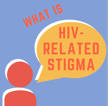 Text Says: What is HIV-Related Stigma